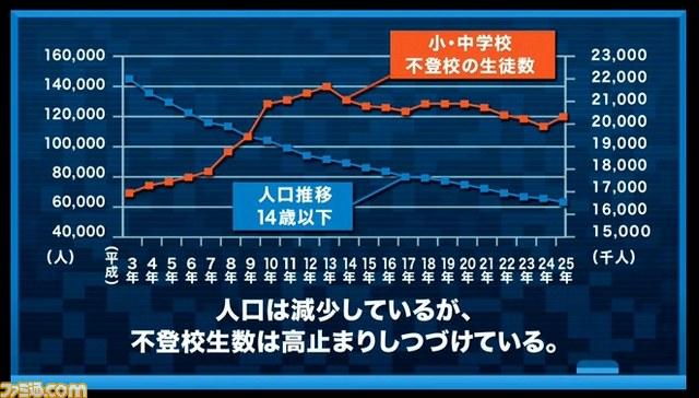 出典:ファミ通.com http://www.famitsu.com/news/201507/09082818.html